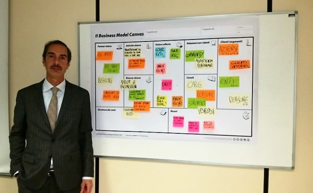 business model canvas in università